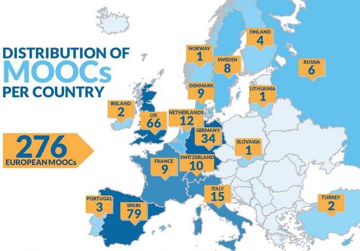 European MOOC Scoreboard