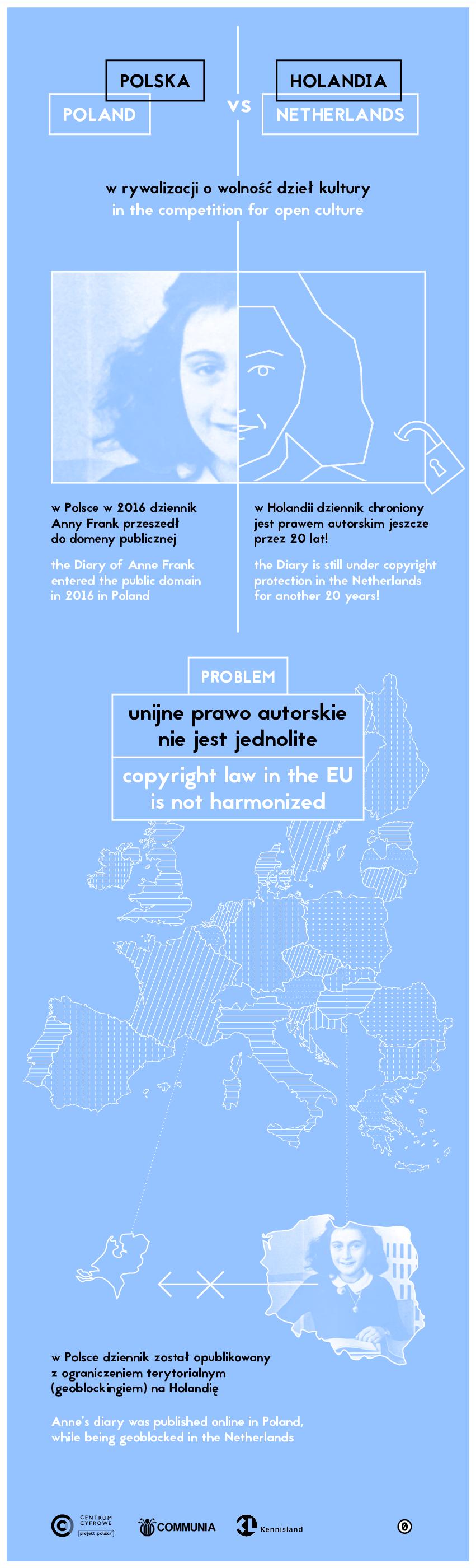 anna_frank-infograph1 (1)